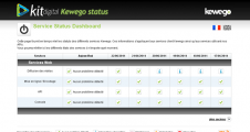 Kewego / Kit Digital - Application de suivi des services